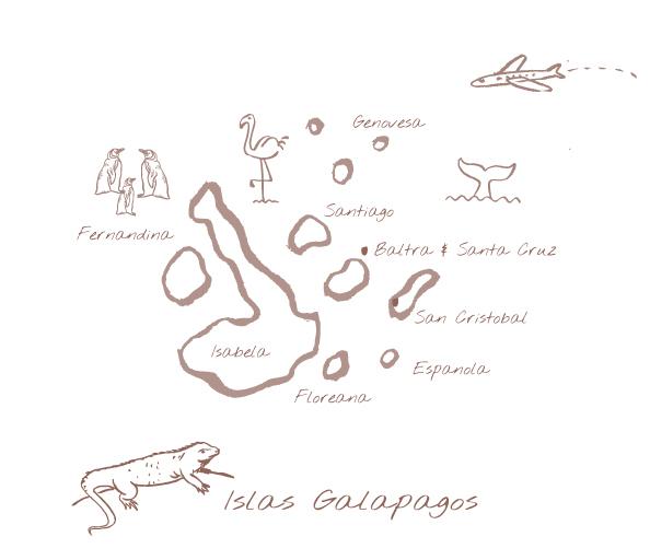 Galapagos V2